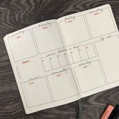 Die Wochenübersicht im Bullet Journal – 5 Varianten