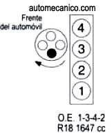 Orden de encendido de un motor de 6 cilindros toyota
