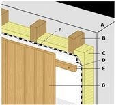 Zeichnung gedämmte Holzfassade