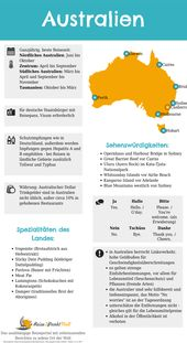 Du planst eine Reise nach Australien? Hier findest du alle wichtigen Information… – Traumstrände in Ozeanien | Reise2PunktNull