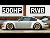 500hp RWB Porsche 911 Rips!! One of the Original Rauh-Welt Cars at Driftworks UK…