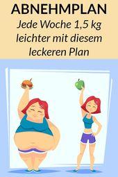 Dieser Plan zum Abnehmen zeigt dir genau, was du essen musst, um schnell Fett zu