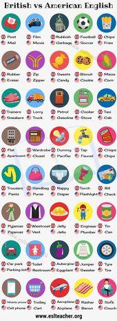 British English vs American English: 50 Variations Illustrated – ESL Trainer