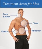 Liposuction Surgery For Men  If you are trying to lose weight and you're findi…