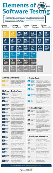Elements-of-Software-Testing-2015. If you're a user experience professional, listen to The UX Blog Podcast on iTunes.