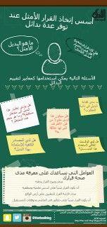 اتخاذ القرار و تقييم البدائل Life Skills Activities Learning Websites Study Skills