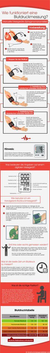Wie funktioniert eine Blutdruckmessung mit einem (…