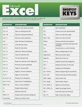 Nützliche Excel-Shortcuts für schnelleres Arbeit…