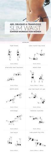 Belly Fat Burning Diät und Bewegung auch Belly Fat Burning Fruchtsaft im Gegensatz zu ...