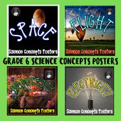 Ontario science: grade 6 science and technology concepts posters bundle