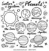 Planet set. Hand-drawn cartoon collection of solar system planets. Doodle Drawi ….