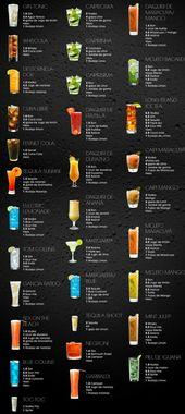 cocteles blij – cocktail – #cocktail # cocteles # blij