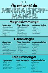 Recognize mineral deficiencies and prevent