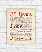 Best 25 35th Anniversary Ideas On Pinterest 30 Year 30th And 40th