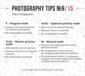 Learn Photography With These Simplified Tips