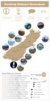 South Island New Zealand – your road trip in 30 days