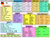 German Core Language Mat