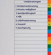 #1 – In 6 Runden private Dokumente richtig ordnen: pflegeleicht und dauerhaft