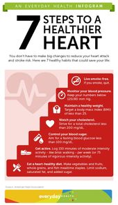 Step Up to Heart Attack and Stroke Prevention (Infographic) | Everyday Health 1