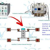 A Complete Guide Of Current Transformer Installation And Wiring Connection With Ammeters Current Transformer Installation Electricity