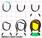 In 6 simple steps you draw a hairstyle head in the style of the fliplance visualization method.