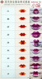 ᶫᵒᵛᵉღ How to create fantastic Geisha lips!