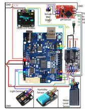 Lettuce For Life – Arduino 101 Based Automated Controller for Hydroponics, Aeroponics, Aquaponics, E