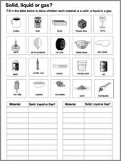 Christian Homeschool Hub With Images Science Worksheets Fun