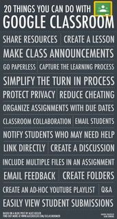 20 Things You Can Do With Google Classroom – Teacher Tech