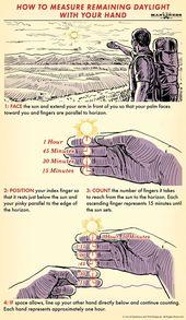 Comment mesurer la lumière du soleil restante avec vos mains   – Campingausrüstung