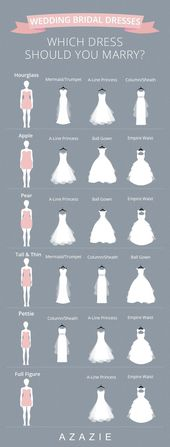 We're here to help you pinpoint the wedding dress silhouette that brings out y