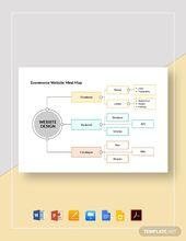 Ecommerce Website Mind Map Template Pdf Word Apple Pages Google Docs Powerpoint Apple Keynote Google Slides Mind Map Template Mind Map Ecommerce Website