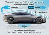 David Ferrufino soll BMW den Tesla-Traum erfüllen