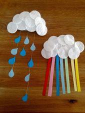 den regen wegbasteln ~ ein sonntag mit durchwachsenem wetter ist vorüber. der r… – Basteln mit Kinder