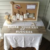 """Cute idea for a wedding/engagement party! Everyone writes a little """"key to succe…   – Shaadi"""