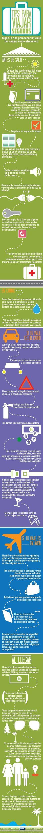 #rhinoplasty #vacaciones #seguros #viajar #estas #…