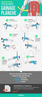 Programme abdominaux : gainage avec variations de planches