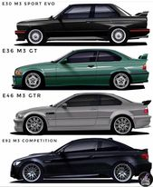 BMW #CARS Whicj is yours ?