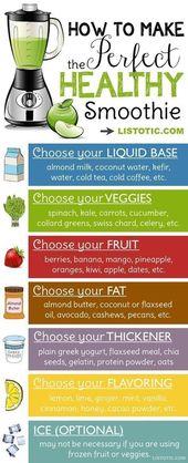 Smoothies zum Frühstück: ja oder nein? – Gesundes Frühstück – #Frühstück #Fr …  – health