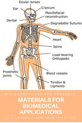 Biomaterials Constructed Of Metals Ceramics And Polymers Have Many Medical Applications Free S Materials Science And Engineering Biomedical Biology Activity
