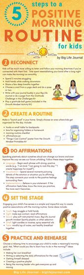 5 Steps to a Positive Morning Routine for Kids A good day starts with a good beg…   – Hairstyle