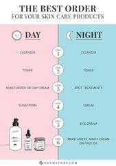 Hautpflege-Tipps für eine bessere Haut jetzt – Face Care Routine