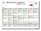 1200 Calorie Meal Plan Weight Loss Want to lose weight?…