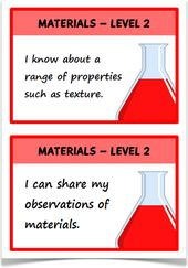 Science Targets Levels 2 & 3 – Treetop Displays – 32 science statements on A5 flashcards for childre…