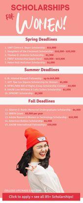 College Grants & Scholarships for Women 100+ Women…