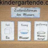 W A S S E R – Plakate zu den Zustandsformen #grundschule #sachunterricht #wasser…