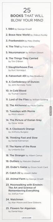 Eine Liste, auf der ich angefangen habe. – 9GAG – #9GAG #angefangen #auf #der #e… – Leonie Engel Blog