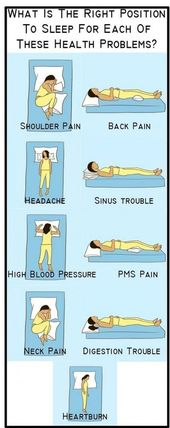 What is the right position to sleep for each of th…