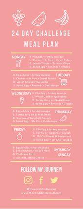 24-Tage-Herausforderung: Rückblick auf Woche 2 / Osterwochenende   – Kitchen