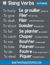 10 Slang Verbs in French, quite common – Faucet the hyperlink to buy on our official onl…